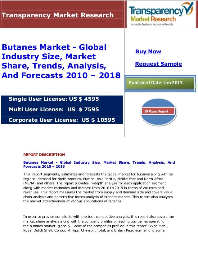 Transparency Market ResearchButanes Market - Global                                                    Buy NowIndustry Siz...