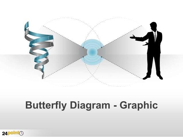 Butterfly Diagram Insert text here  Insert text here  Insert text here  Insert text here  Insert text here  Insert text he...