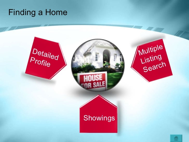 Finding a Home Detailed Profile Multiple Listing Search Showings