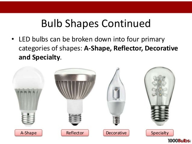 A buyers guide for led light bulbs for Led bulb buying guide