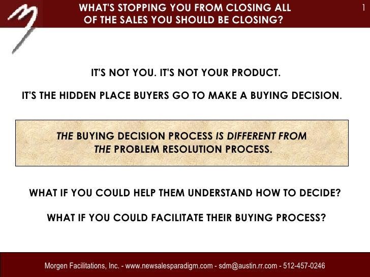 Buying Facilitation® Method