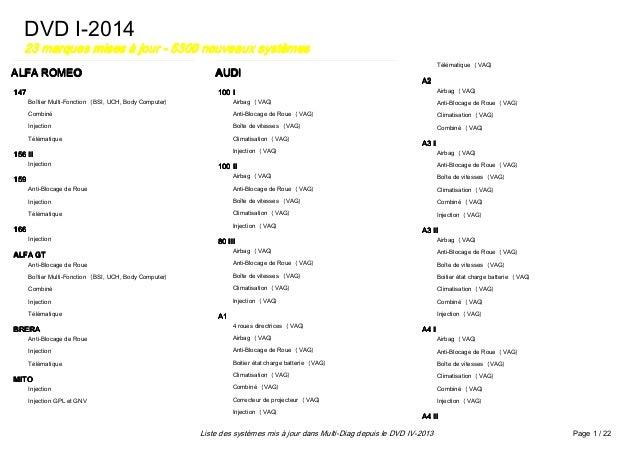 DVD I-2014 23 marques mises à jour - 5300 nouveaux systèmes23 marques mises à jour - 5300 nouveaux systèmes23 marques mise...