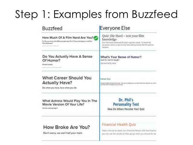 Buzzfeed Knitting Quiz : How to make a buzzfeed quiz for your site