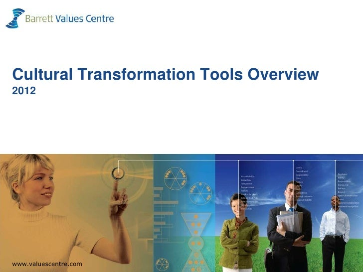 Cultural Transformation Tools Overview2012  www.valuescentre.comwww.valuescentre.com                     1www.valuescentre...