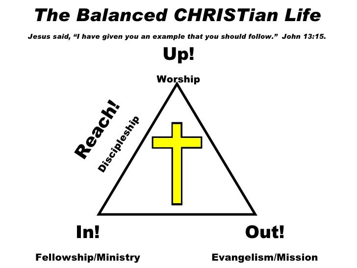 Bw Balanced Christian Life Up In Out