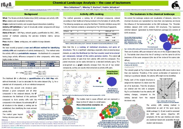 Chemical Landscape Analysis – the case of tautomers