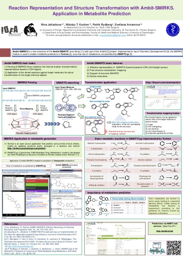 Reaction Representation and Structure Transformation with Ambit-SMIRKS. Application in Metabolite Prediction Nina Jeliazko...