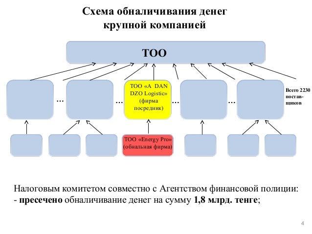 Схема обналичивания денег