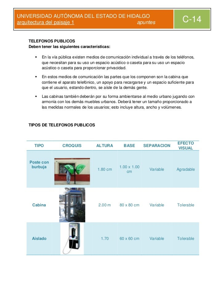 UNIVERSIDAD AUTÓNOMA DEL ESTADO DE HIDALGOarquitectura del paisaje 1            apuntes                                   ...