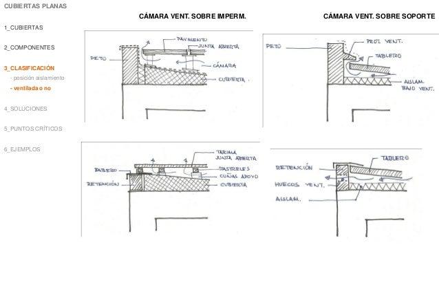 C3 c3 cubiertas planas - Cubierta sobre plots ...