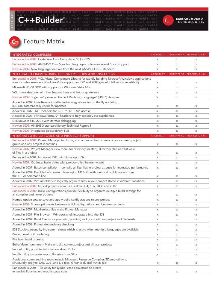 C++Builder Feature Matrix