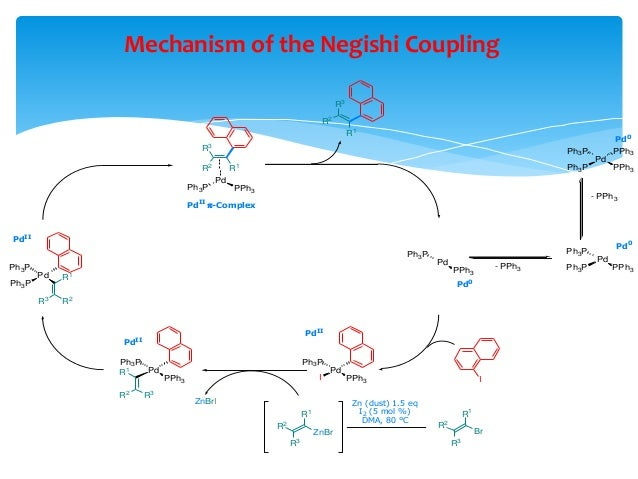 C C Cross Coupling Reactions In Organic Chemistry By