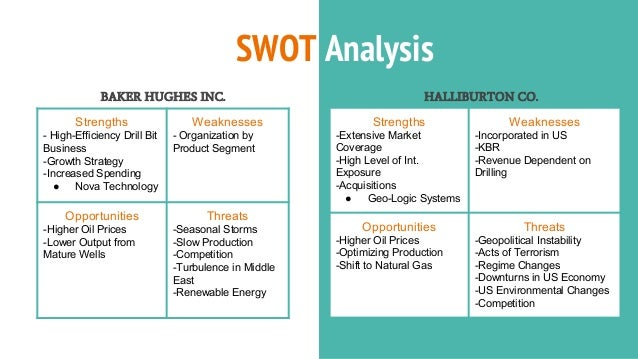 """swot analysis techniques of baker hughes The report on the """"oilfield biocides market""""offers elaborated knowledge on the oilfield biocides market parts like dominating firms, classification, size, business atmosphere, swot analysis, and most effectual trends within the business area unit comprised during this analysis study in this report, the global oilfield biocides market is valued at usd xx million in 2018 and is expected to."""