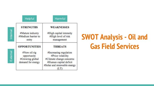 analysis of the oil and gas industries Kpm host top oil, gas industry events  home » corporate training programs for industries » oil and gas  shale design and analysis water treatment in oil and.