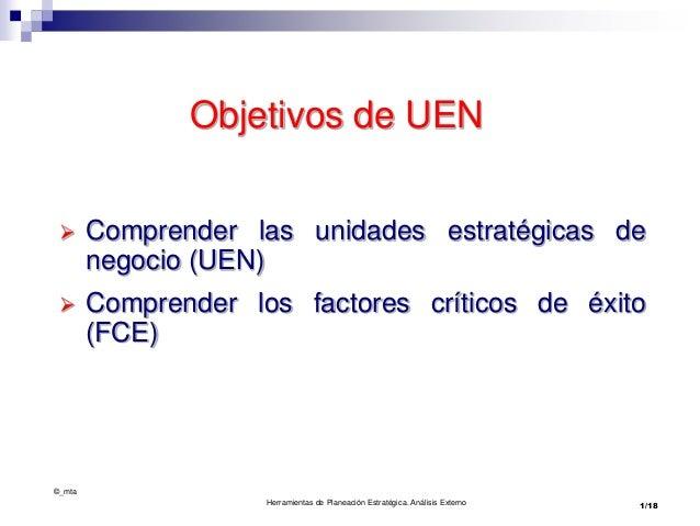 ©_mta Herramientas de Planeación Estratégica. Análisis Externo Objetivos de UEN  Comprender las unidades estratégicas de ...