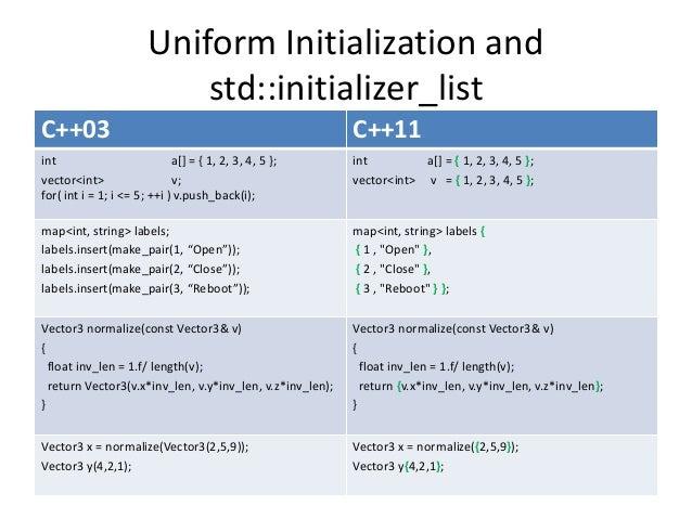 Itérateurs et foncteurs  Programmez avec le langage C