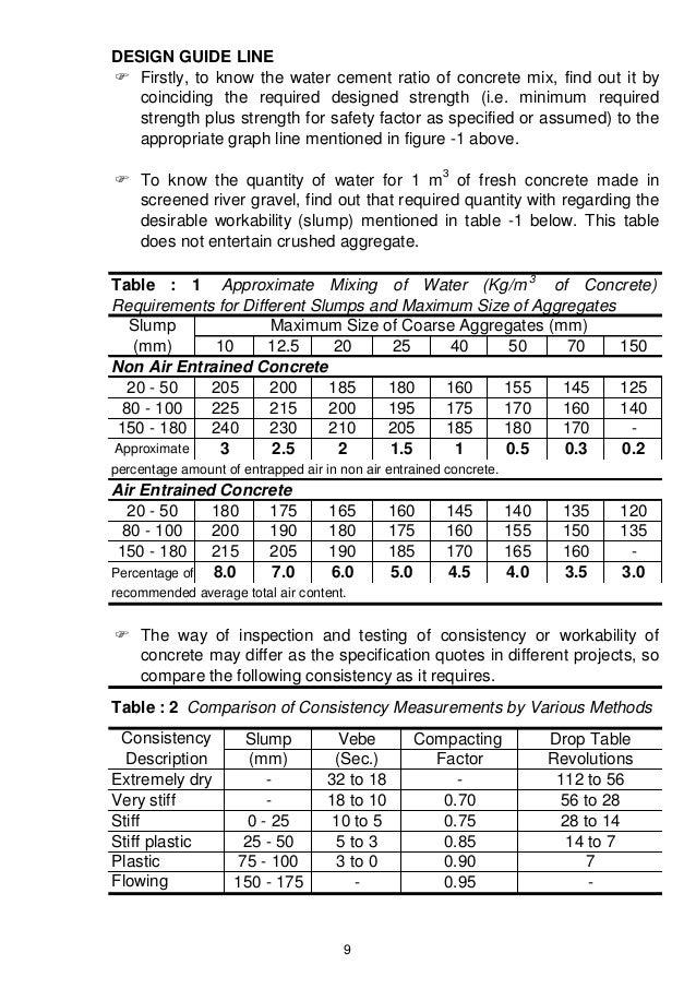 Water Cement Ratio For Concrete Mix Design : Concrete mix design manual