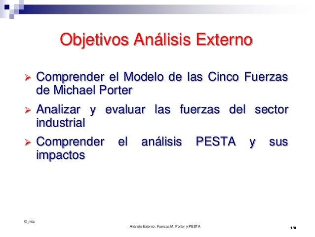©_mta Análisis Externo: Fuerzas M. Porter y PESTA 1/8 Objetivos Análisis Externo  Comprender el Modelo de las Cinco Fuerz...