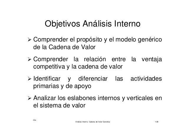 mta Análisis Interno. Cadena de Valor Genérica 1/26 Objetivos Análisis Interno  Comprender el propósito y el modelo genér...