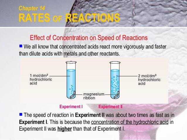 an overview of the experiment acids effect between dilute hydrochloric acid and magnesium ribbon The rate of the chemical reaction between dilute hydrochloric acid and calcium carbonate (marble chips) can be measured by looking at the rate of formation of carbon dioxide gas.