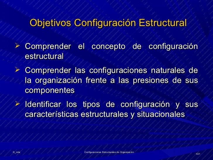 Objetivos Configuración Estructural  Comprender el concepto de configuración        estructural  Comprender las configur...