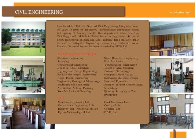 GH Raisoni College Of Engineering