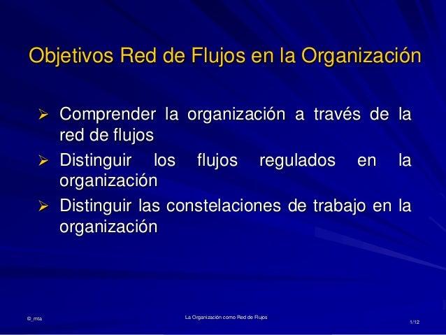 ©_mta La Organización como Red de Flujos1/12Objetivos Red de Flujos en la Organización Comprender la organización a travé...