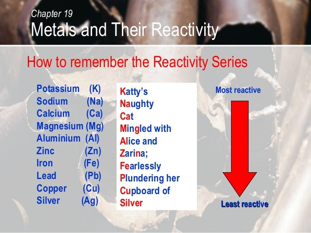 reactivity of mg and ca essay A by-product of this reaction is glycerol which is useful as in foods,  the calcium, magnesium,  the science of soaps and detergents .