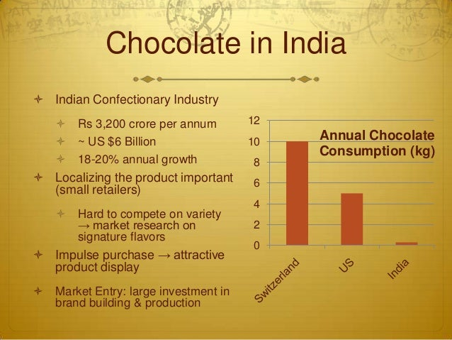 """the chocolate industry in india According to """"india chocolate market forecast & opportunities, 2018"""", the per capita consumption of chocolates is increasing in the country which will continue to flourish the market revenues it is expected that india chocolate industry will be growing at the cagr 23% by volume between the years 2013-2018 and reach at 3,41,609 tons."""