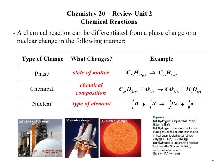 Chemistry 20 – Review Unit 2 Chemical Reactions   - A chemical reaction can be differentiated from a phase change or a nuc...