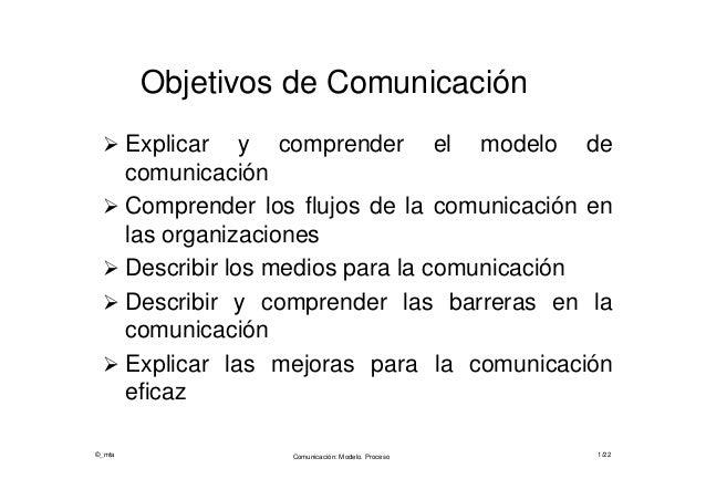 ©_mta Comunicación: Modelo. Proceso 1/22Objetivos de Comunicación Explicar y comprender el modelo decomunicación Compren...