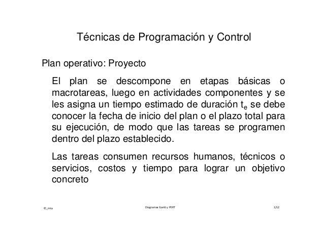 ©_mta DiagramasGanttyPERT 1/12 Técnicas de Programación y Control Plan operativo: Proyecto El plan se descompone en eta...
