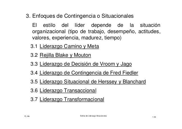 ©_mta Estilos de Liderazgo Situacionales 1/33 3. Enfoques de Contingencia o Situacionales El estilo del líder depende de l...