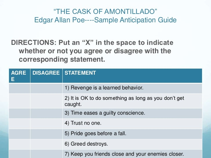 cask of amontillado thesis statement Arthur nascimento anne geraghty erica young carly mclaughlin the cask of amontillado thesis: fortunado got himself killed due to his drinking, profession and sarcasm.