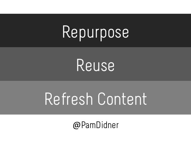 Repurpose, Reuse and Refresh Content