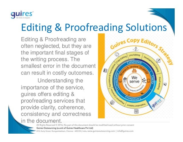 Proof reading service