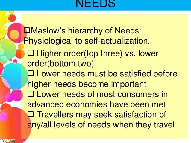 tourism motivations In order to understand consumer behaviour in relation to tourism products and services, it is crucial for marketers to understand what motivates consumers and the effects that these motivations.