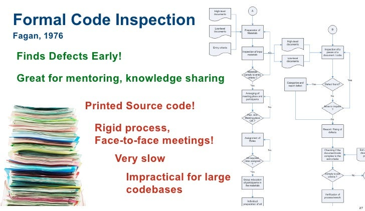Processing Source Code Source Code Rigid Process
