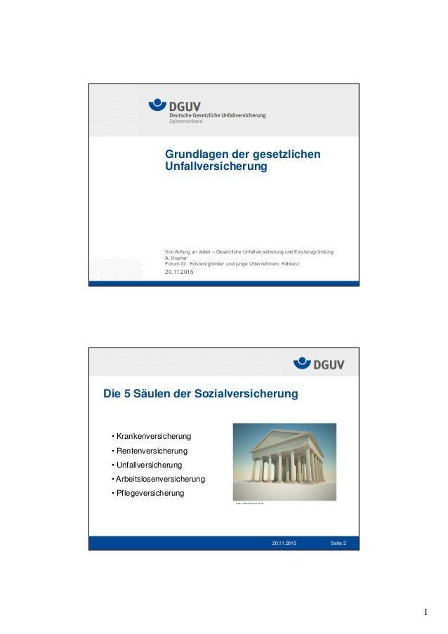 1 20.11.2015 Von Anfang an dabei – Gesetzliche Unfallversicherung und Existenzgründung A. Kramer Forum für Existenzgründer...