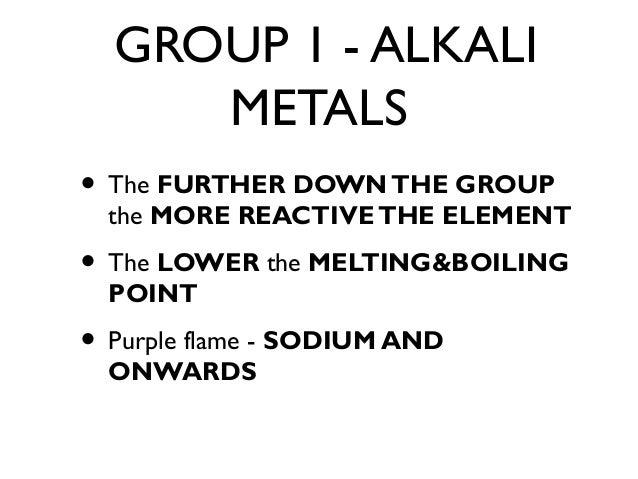 C3 revision (Chemistry unit 3)