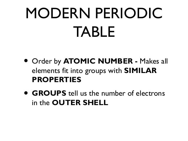C3 revision (Chemistry unit 3)