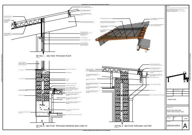 Design Portfolio by Aaron Kaira