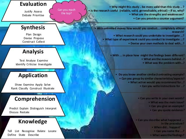 • Why might this study .. be more valid than this study .. ? • Is the research useful (reliable, valid, generalisable, eth...