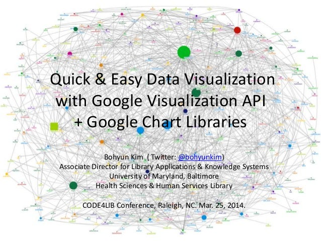 Quick & Easy Data Visualization with Google Visualization API + Google Chart Libraries Bohyun Kim ( Twitter: @bohyunkim) A...
