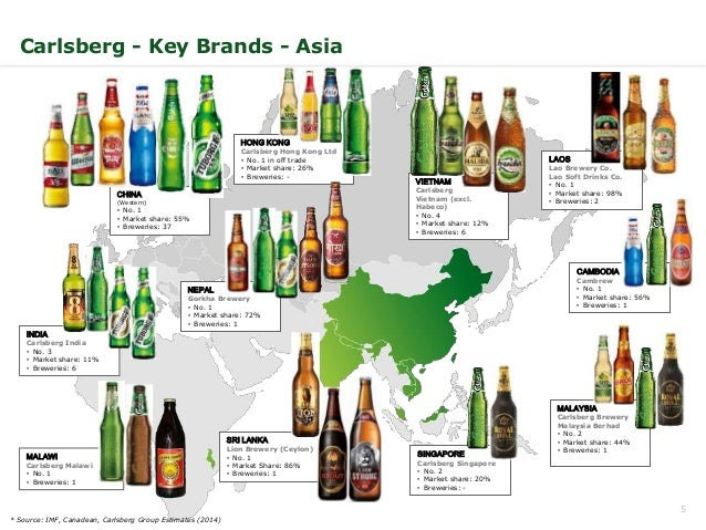 a company analysis of carlsberg brewery bhd Carlsberg brewery malaysia bhd relative valuation is now undervalued it was previously rated overvalued, and has a fundamental analysis score of 66.