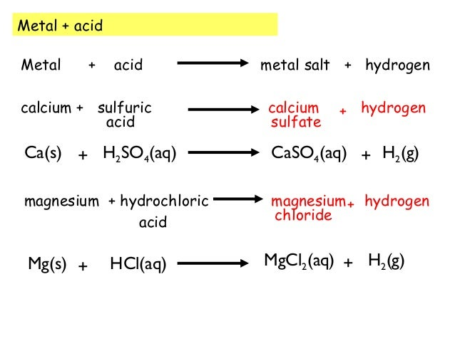 Sulfuric acid and magnesium