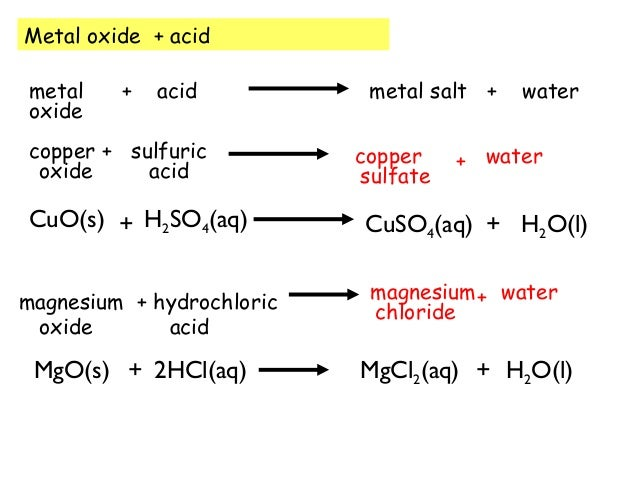Sulfuric Acid And Hydrochloric Acid Dew Point Corrosion Resistant Steel Year