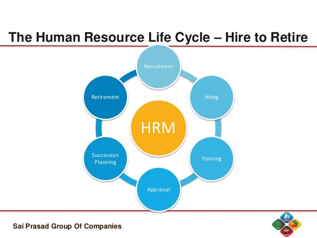 the cipd human resources profession map (hrpm) essay This report will look at how to develop you as an effective human resource practitioner it will summarise the human resource profession map (hrpm), also identify different effective communication skills, understanding customer needs and how to delivery effective service.