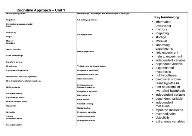 Cognitive Approach – Unit 1 Defining the approach Cognition Information processing model Input Processing Output Memory En...