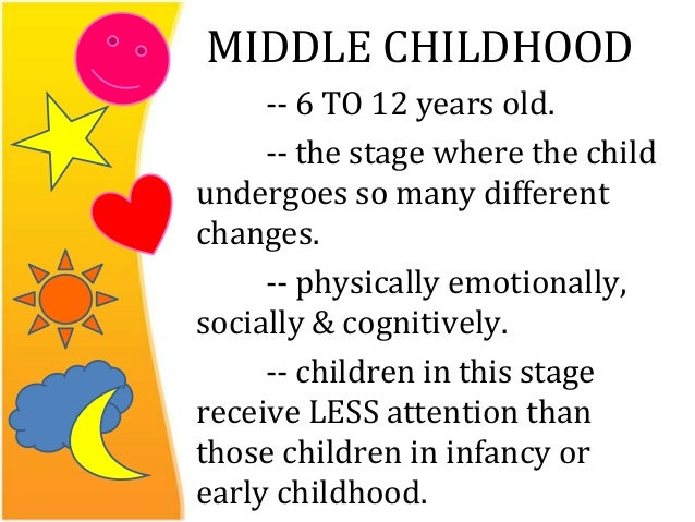 physical developments in adolescence Adolescent development: aspects the many changes experienced by an adolescent can be grouped into five major categories: physical cognitive.